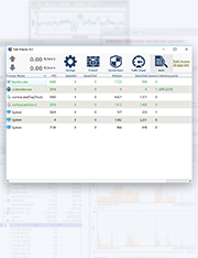 NetPeeker 2.0